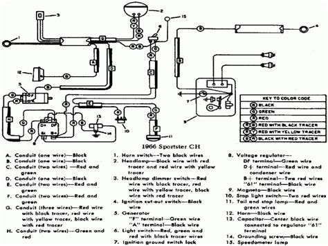 1978 shovelhead wiring diagram images kz1000 csr wiring diagram 1978 harley sportster wiring diagram car wiring diagram