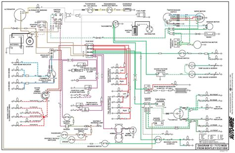 mgb ignition switch wiring diagram images mg mgb wiring diagram 1978 mgb wiring diagram for ignition car wiring diagram