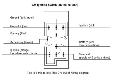 free download ebooks 1978 Chevy Ignition Switch Wiring Diagram
