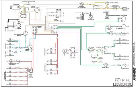 free download ebooks 1980 Mgb Wiring Schematic