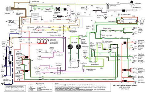 free download ebooks 1980 Spitfire Wiring Diagram