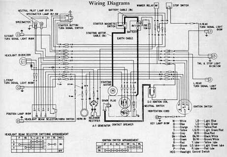 1981 ct70 wiring diagram images parts 1981 ct70 a wire harness 1981 ct70 wiring diagrams 1981 wiring