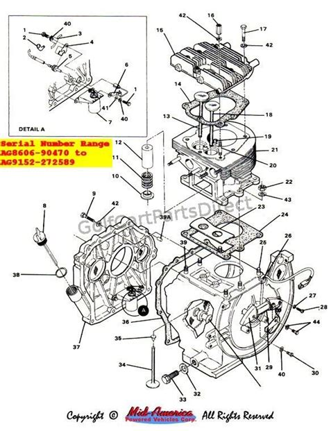 1985 club car electric wiring diagram images 1984 1991 club car ds gas club car parts accessories