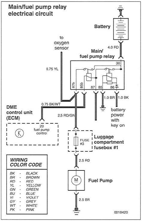 1984 porsche 911 wiring diagram images location 2013 also 914 1984 porsche 928 wiring diagram 1984 image about