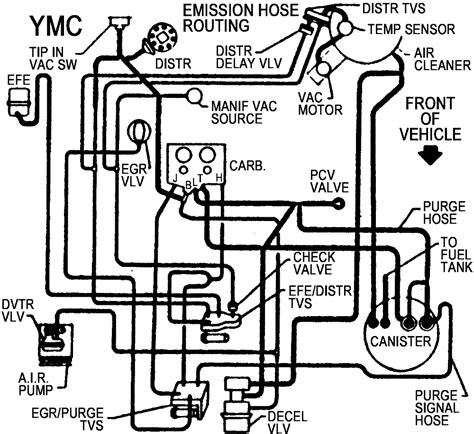 free download ebooks 1984 Chevy 305 Engine Wiring Diagram