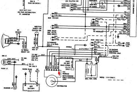 free download ebooks 1985 Ford E150 Wiring Diagram