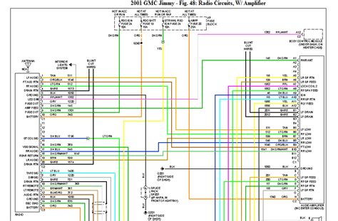 free download ebooks 1985 Gmc Jimmy Stereo Wiring Diagram Free Picture