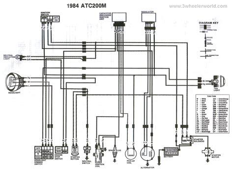 yamaha warrior 350 wiring diagram yamaha image 87 yamaha warrior wiring diagram images on yamaha warrior 350 wiring diagram