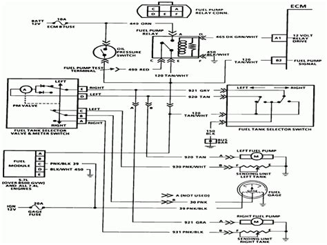 fuel pump wiring diagram chevy truck images mustang 1988 chevy truck fuel pump wiring diagram schematic and