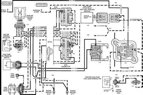 free download ebooks 1988 Fleetwood Southwind Motorhome Wiring Diagram