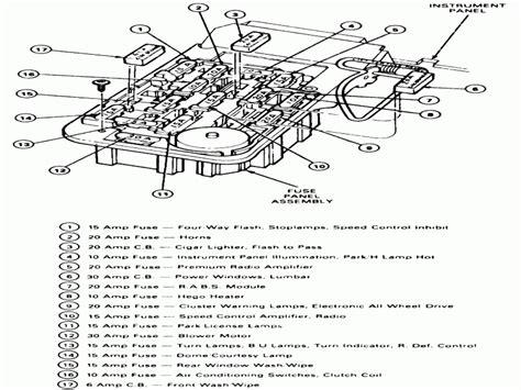 free download ebooks 1988 Ford Bronco Fuse Diagram