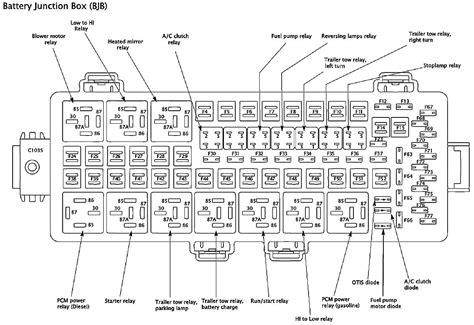 free download ebooks 1988 Ford F 250 Fuse Box Diagram