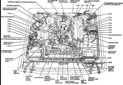 free download ebooks 1988 Ford F 350 Diesel Engine Wiring Diagram