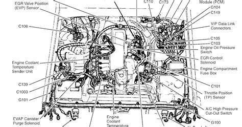 free download ebooks 1988 Ford Mustang Engine Diagram