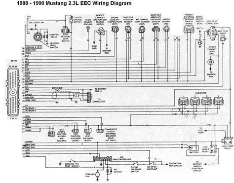 free download ebooks 1988 Ford Mustang Wiring Diagrams