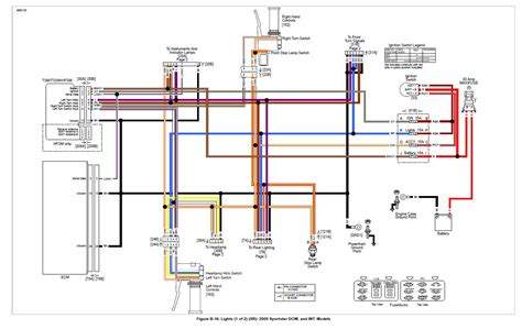 free download ebooks 1988 Harley Softail Ignition Wiring Diagram