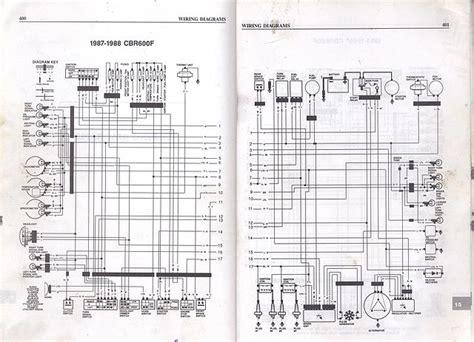 free download ebooks 1988 Honda Cbr Wiring Diagram