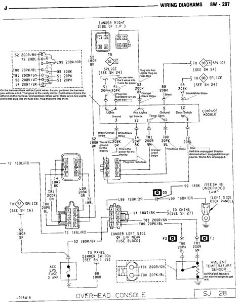 free download ebooks 1988 Jeep Cherokee Wiring Diagram Pdf