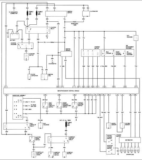 free download ebooks 1988 Jeep Wrangler Wiring Schematic
