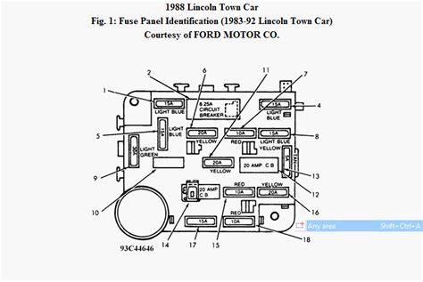 free download ebooks 1988 Lincoln Town Car Fuse Panel Diagram