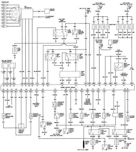 free download ebooks 1989 Firebird Wiring Diagram