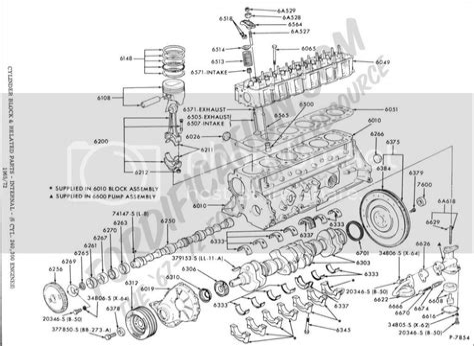 free download ebooks 1989 Jeep Wrangler Inline 6 Engine Diagram