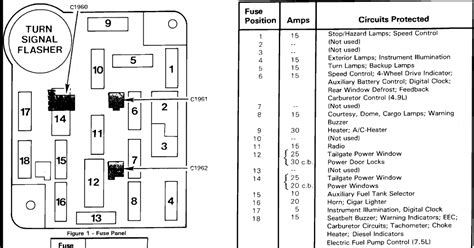 free download ebooks 1990 F250 Fuse Box
