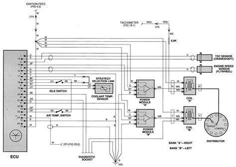 free download ebooks 1990 Jaguar Xjs Wiring Diagram