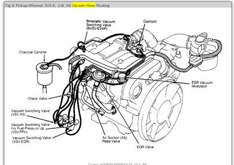 free download ebooks 1990 Toyota 4runner Engine Diagram 3vze