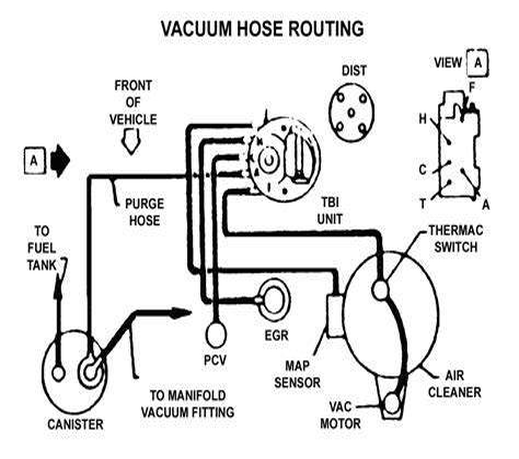 free download ebooks 1991 Chevy 43 Vacuum Diagram