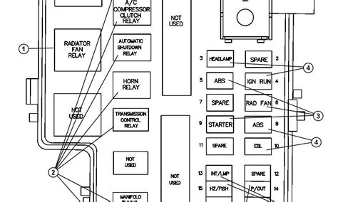 free download ebooks 1992 Dodge Dakota Fuse Diagram