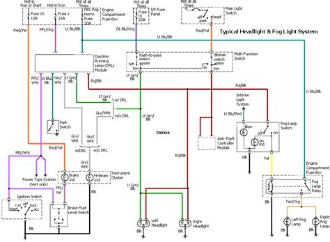1993 ford f150 headlight switch wiring diagram images ford 1993 mustang headlight switch wiring diagram 1993