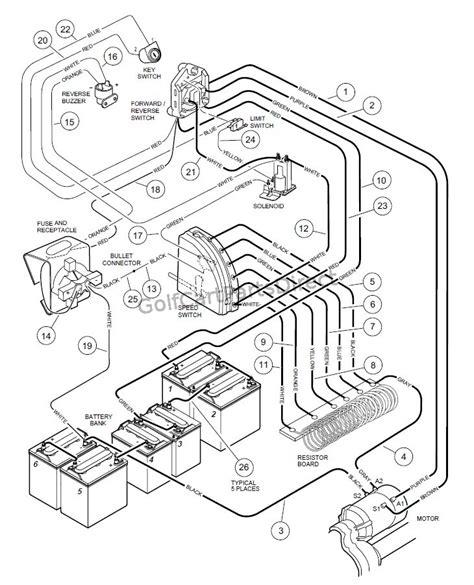 free download ebooks 1993 Club Car Battery Wiring