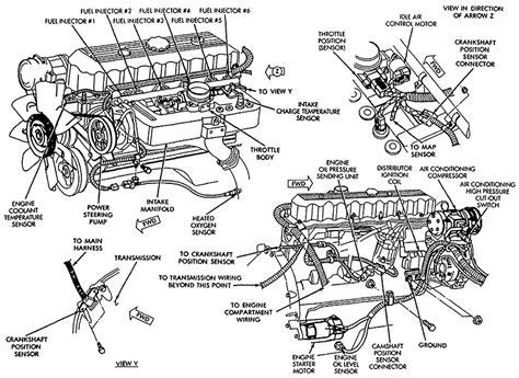 free download ebooks 1993 Jeep Cherokee Engine Diagram