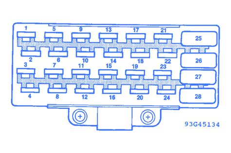 free download ebooks 1993 Jeep Cherokee Fuse Block Diagram