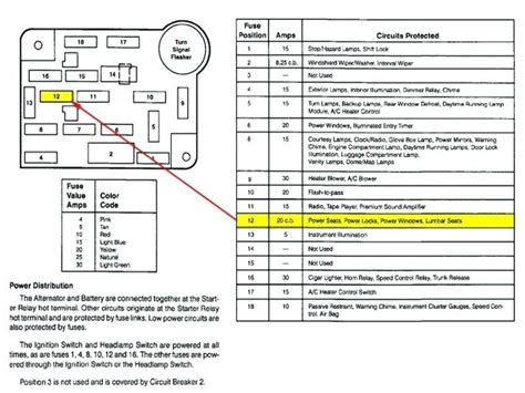 free download ebooks 1993 Mustang Fuse Box Layout