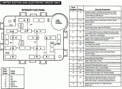 1994 ford explorer trailer wiring diagram images ford ranger 1994 ford explorer fuse box diagram 1994 wiring