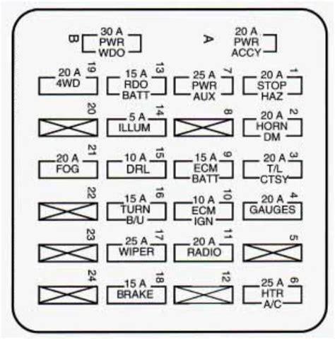 free download ebooks 1994 Chevy S10 Fuse Box Diagram