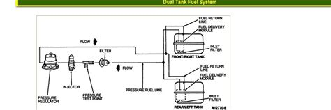 free download ebooks 1994 Ford F150 Fuel System Diagram