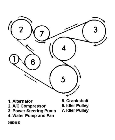 free download ebooks 1994 Jeep Grand Cherokee Serpentine Belt Diagram