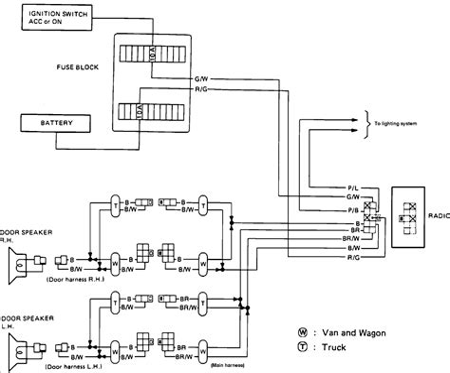 free download ebooks 1994 Nissan Pathfinder Radio Wiring Diagram