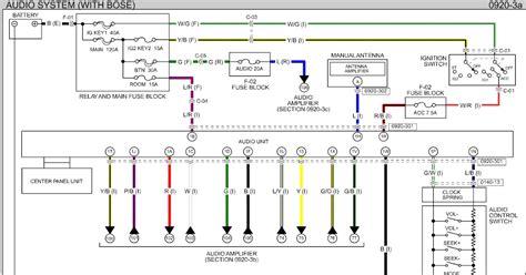 97 miata stereo wiring diagram images 93 mazda protege radio 1995 97 mazda miata car stereo wire colors