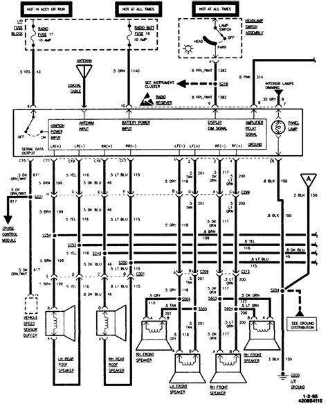 95 chevy suburban radio wiring diagram images 1995 chevy lumina 1995 chevy suburban radio wiring diagram car wiring