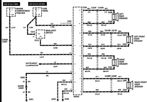 saab 95 wiring diagrams images 1995 ford f150 truck stereo wiring diagram