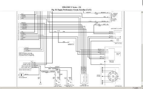 1995 gmc topkick wiring diagram images wiring diagram payne 1995 gmc topkick wiring diagram wiring diagram symbols