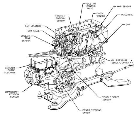 1995 saturn sl2 wiring diagram images further 1995 saturn sl2 in 1995 saturn sl2 engine diagram 1995 schematic wiring