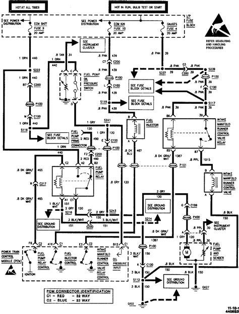 free download ebooks 1995 Chevrolet K2500 Wiring Diagram