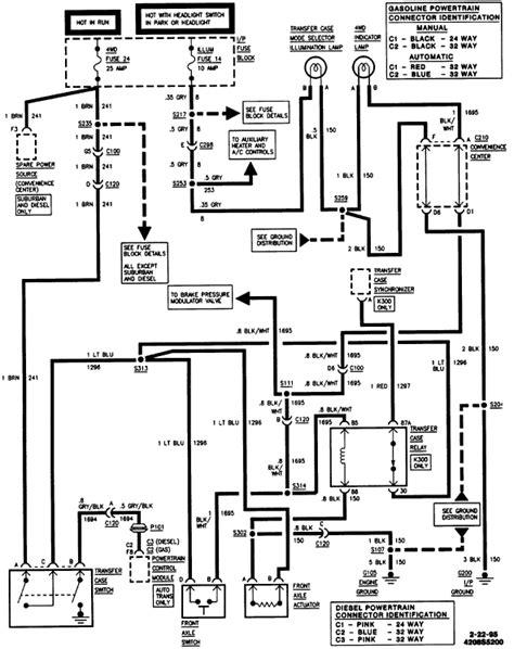 free download ebooks 1995 Chevy Silverado 4wd Wiring Diagram Schematic