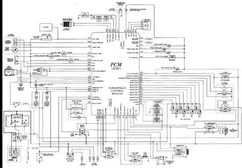 free download ebooks 1995 Dodge Ram Headlight Wiring Diagram