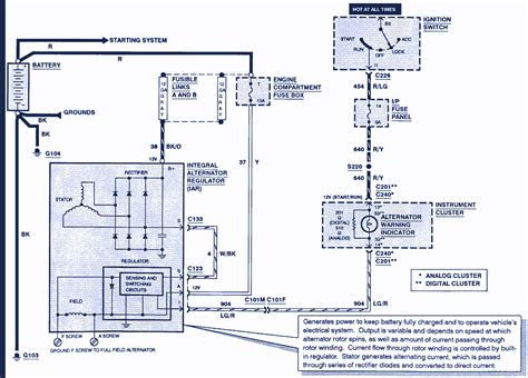free download ebooks 1995 Ford Windstar Wiring Diagram